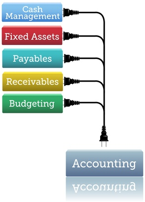 Essential Financial Reports for Any Business