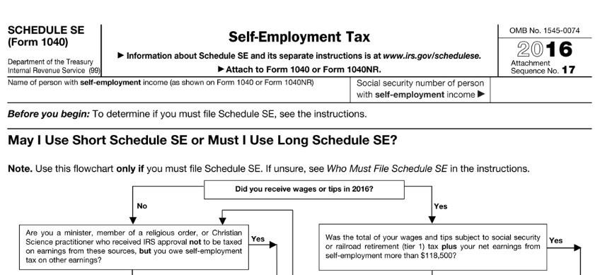 Schedule Se Mjbs Bookkeeping Solutions Llc